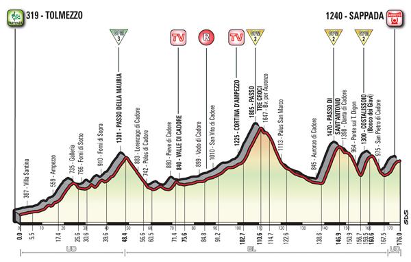 Ciclismo, 15a tappa Giro d'Italia: percorso e diretta tv