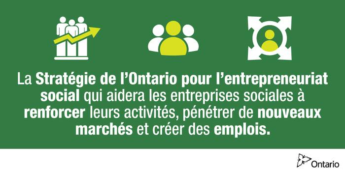 La Stratégie de l'Ontario pour l'entrepreneuriat social qui aidera les entreprises sociales à renforcer leurs activités, pénétrer de nouveaux marchés et créer des emplois.