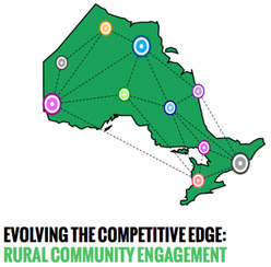 Evolving the Competitive Edge: Rural Community Engagement