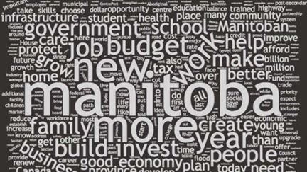CBC word cloud u sing words used prevalently in the budget speech
