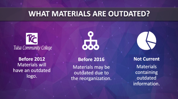 What Materials Are Outdated?