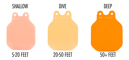 SHALLOW, DIVE, and DEEP filters for the Flip3 system