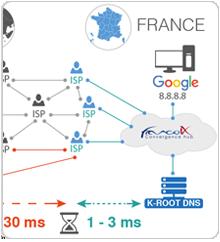 K-root DNS France-IX