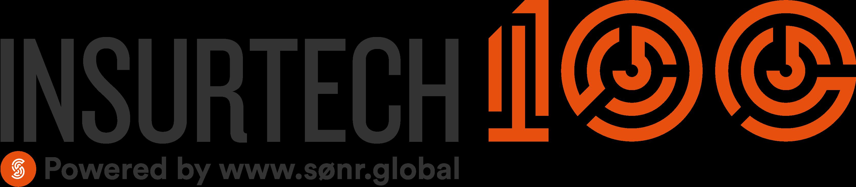 European startup activity