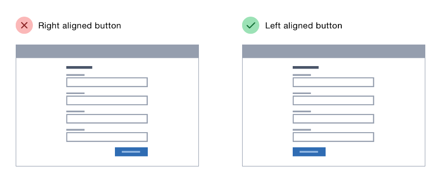Where to put buttons on forms