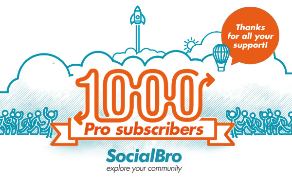 1000 Pro subscribers