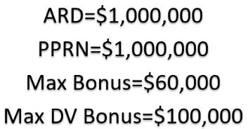 ARD=$1,000,000; PPRN=$1,000,000; Max Bonsu=$60,000; Max DV Bonus=$100,000;