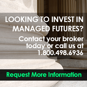 Contact me regarding investing in Managed Futures