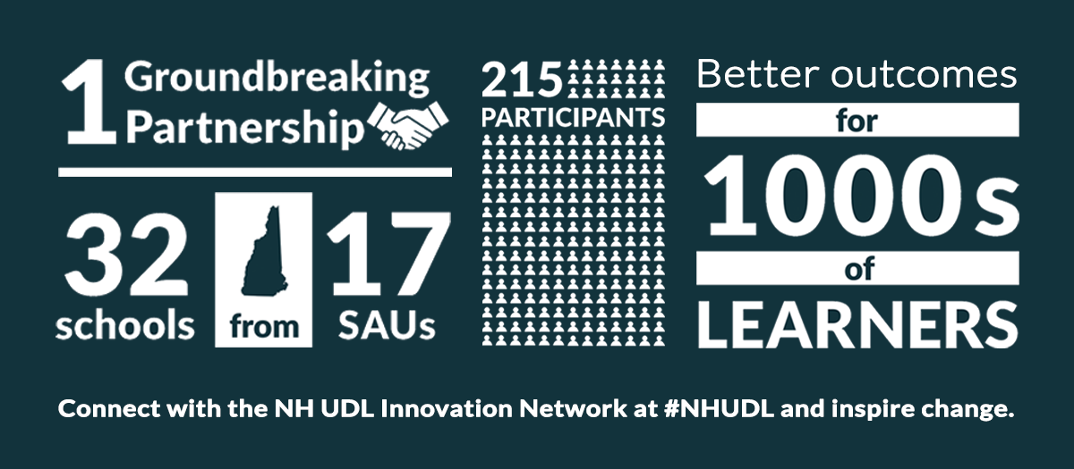 1 groundbreaking partnership, 32 schools from 17 SAUs, 215 participants = Better outcomes for 1000s of learners. Connect with the NH UDL Innovation Network at #NHUDL and inspire change.
