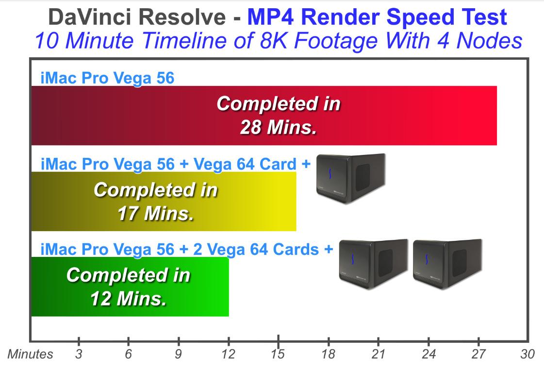 Sonnet eGFX 650 and AMD Vega 64