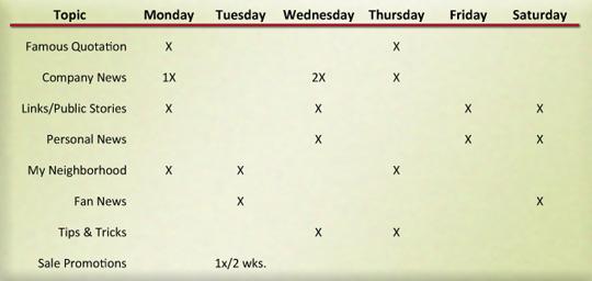 Facebook  Status Update Posting Schedule