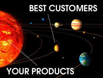Best Customer, Your Products