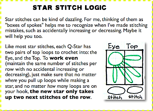 """Star Stitch Logic"" graphic from the Q-Star Coverlet pattern."