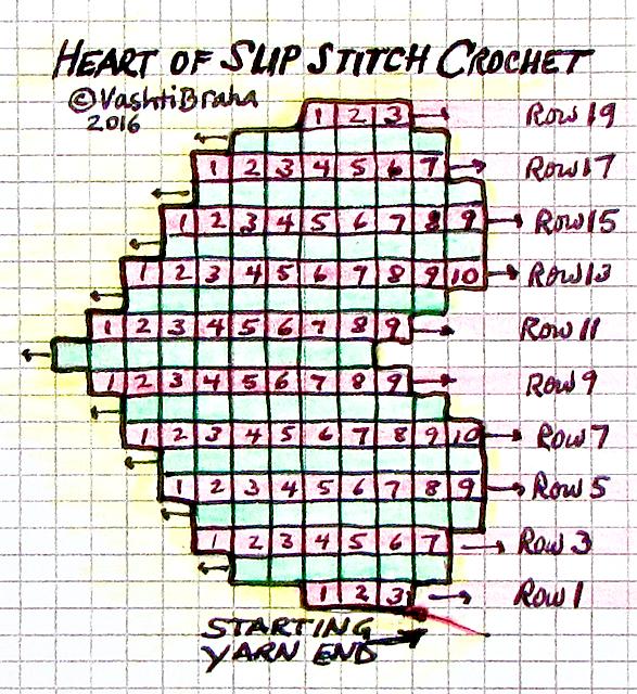 Slip Stitch Crochet Hearts Free Pattern chart