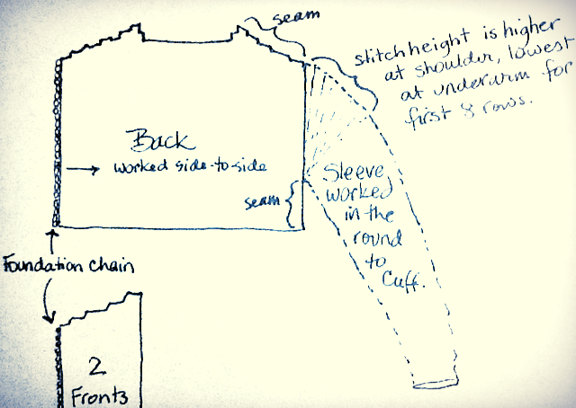 A supplemental schematic for technical editors