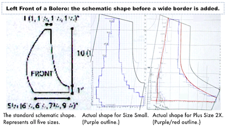 Standard abstract of Bolero piece vs actual working schematics of Small and 2X sizes.