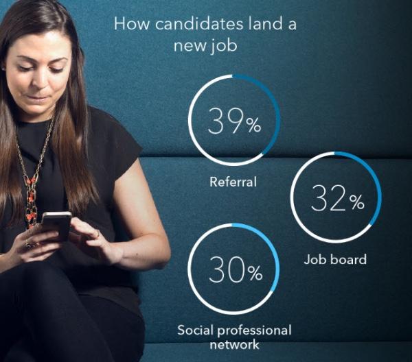 De Advanced Jobmarketing Training voor Loopbaanprofessionals. Meld je nu aan!