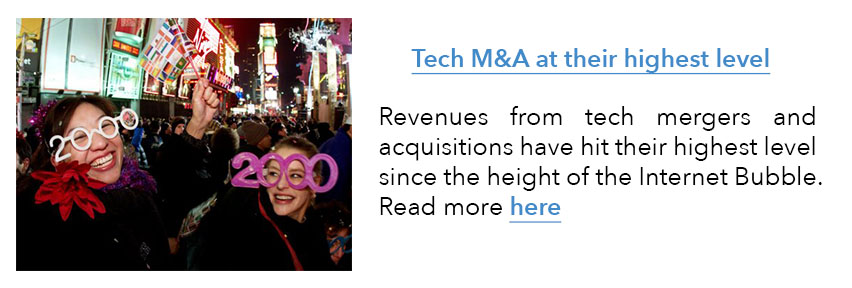 Tech M&A at Highest Level
