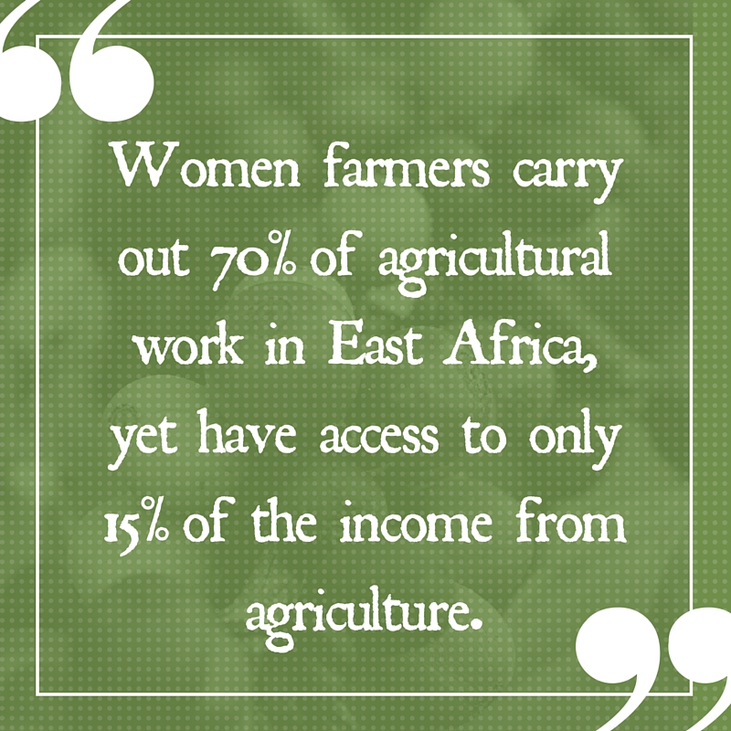 Women farmers carry out 70% of agricultural work in East Africa, yet have access to only 15% of the income from agriculture.