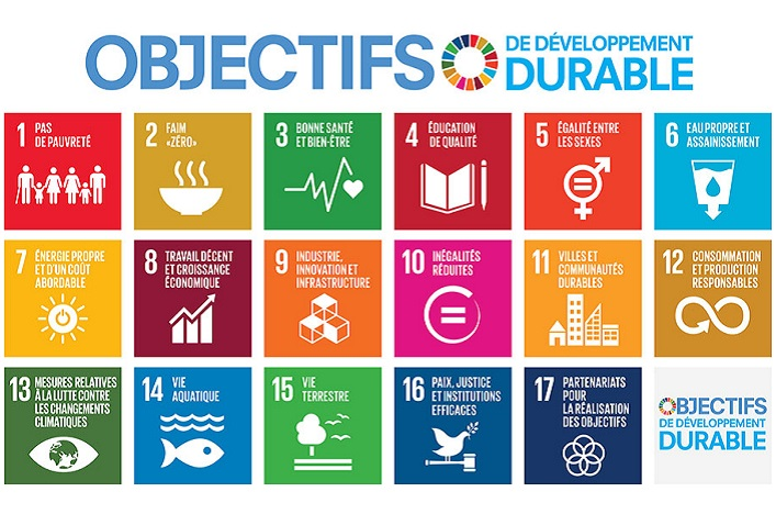 Liste des Objectifs de développement durable