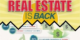 real-estate-is-back_INFOGRAPHIC