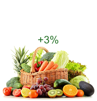 Produce +2%