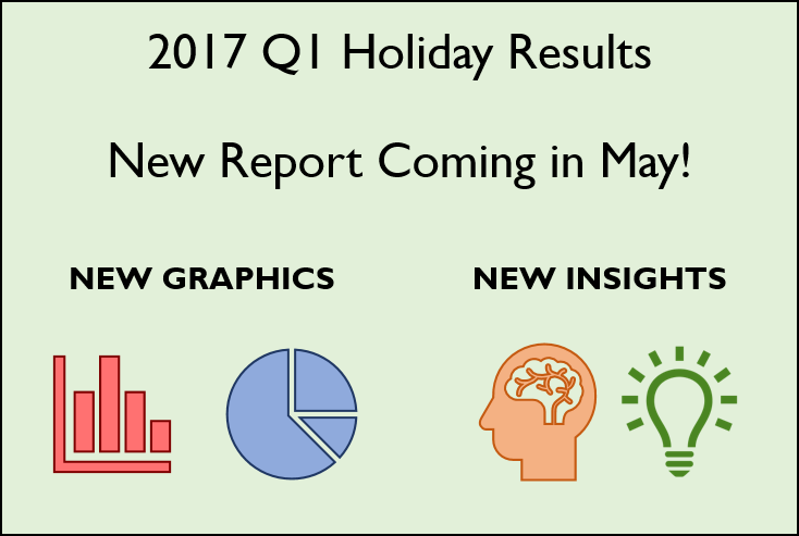 Graphic indicating new holiday report coming in May 2017.