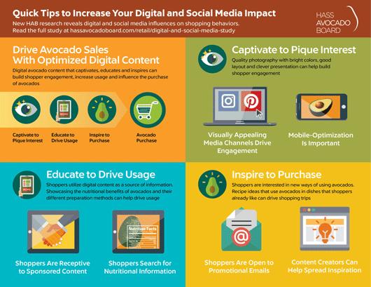 2016 Digital and Social Media Tip Sheet