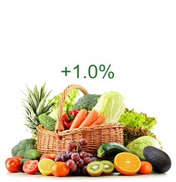 Produce +1%