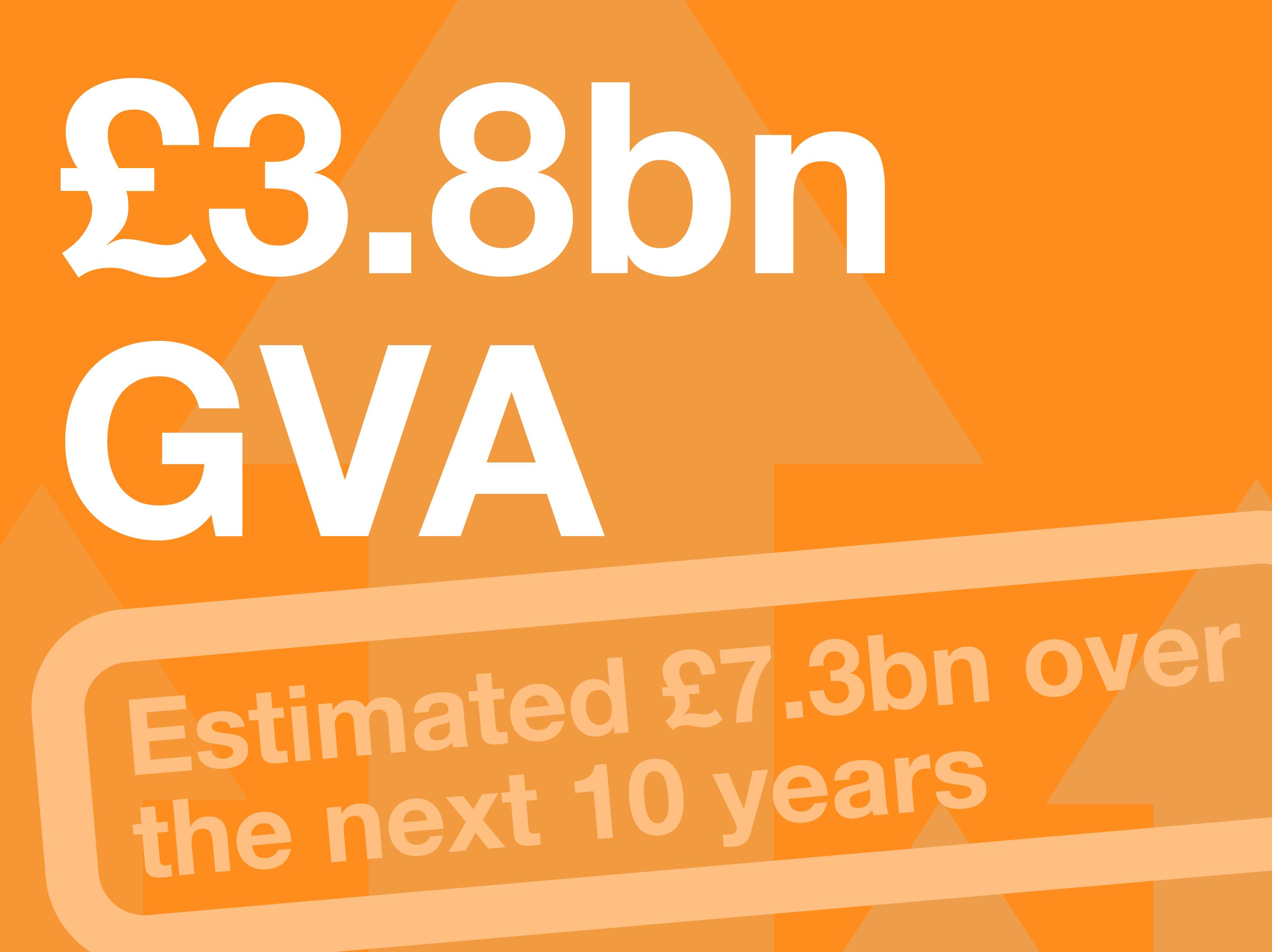 SETsquared companies have delivered £3.8 billion GVA