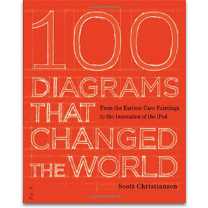100 Diagrams That Changed the World, Book Cover