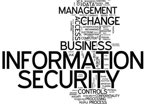 CLAVIS klw AG - ISO/IEC 27001 Foundation