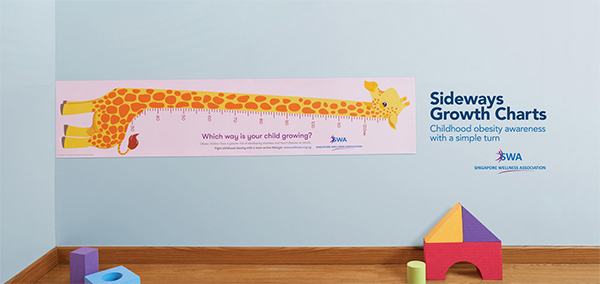 Sideways Growth Charts #3
