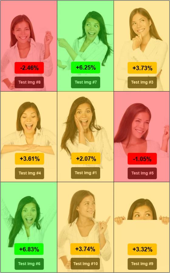 Результаты теста