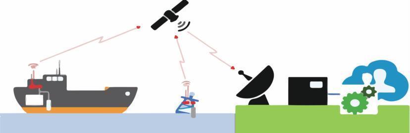Image of AIS Sensor Network Service (A-SeNS)