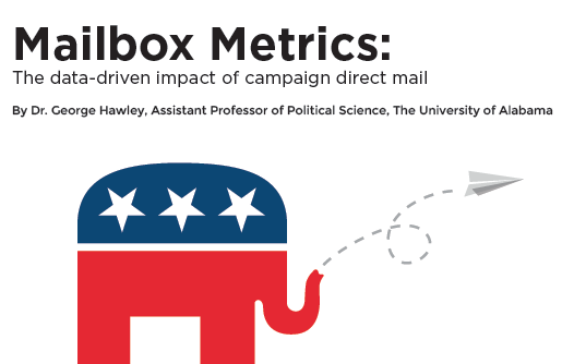 Mailbox Metrics
