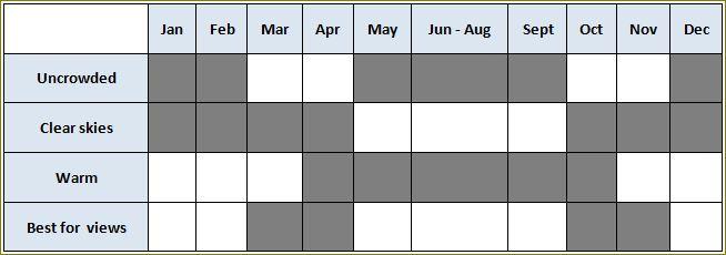 Trek Planning Calendar