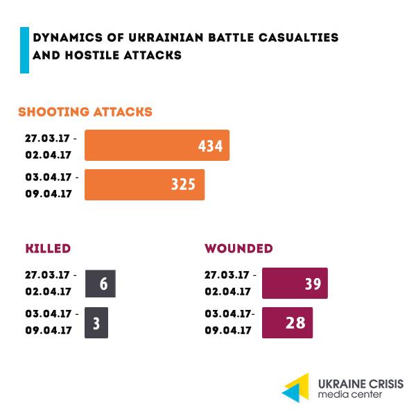 L'invasion Russe en Ukraine - Page 5 09a37447-c0de-4a0f-aea1-0618017abf11