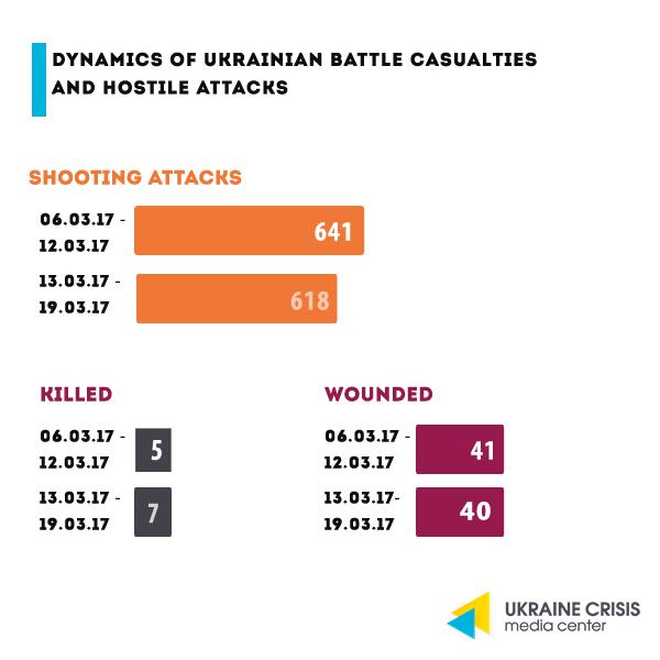 L'invasion Russe en Ukraine - Page 3 46230571-d42c-4d64-ba72-5be69316ec37