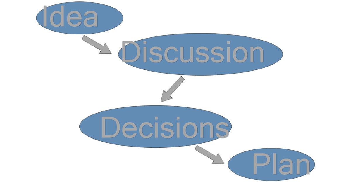 Protocol Plan