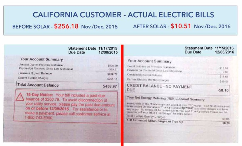 Save money on your electric bill with solar