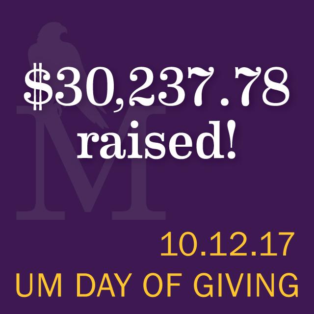 $30,237.78 raised! 10.12.17 UM Day of Giving
