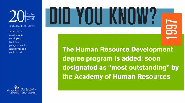 """Did you know? In 1997, The Human Resource Development degree program is added; soon designated as """"most outstanding"""" by the Academy of Human Resources"""
