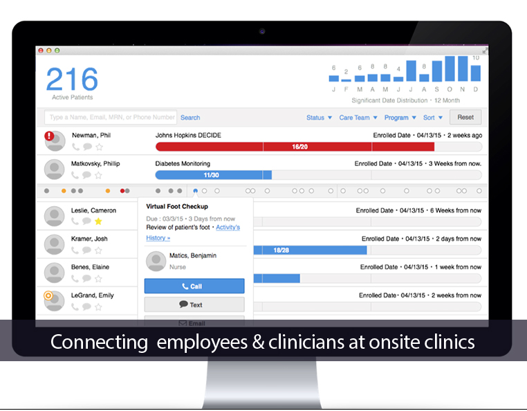 Connecting employees & clinicians at onsite clinics
