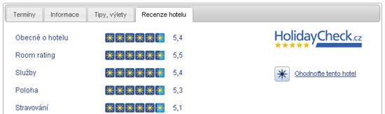 Recenze hotelů v CeSYSu