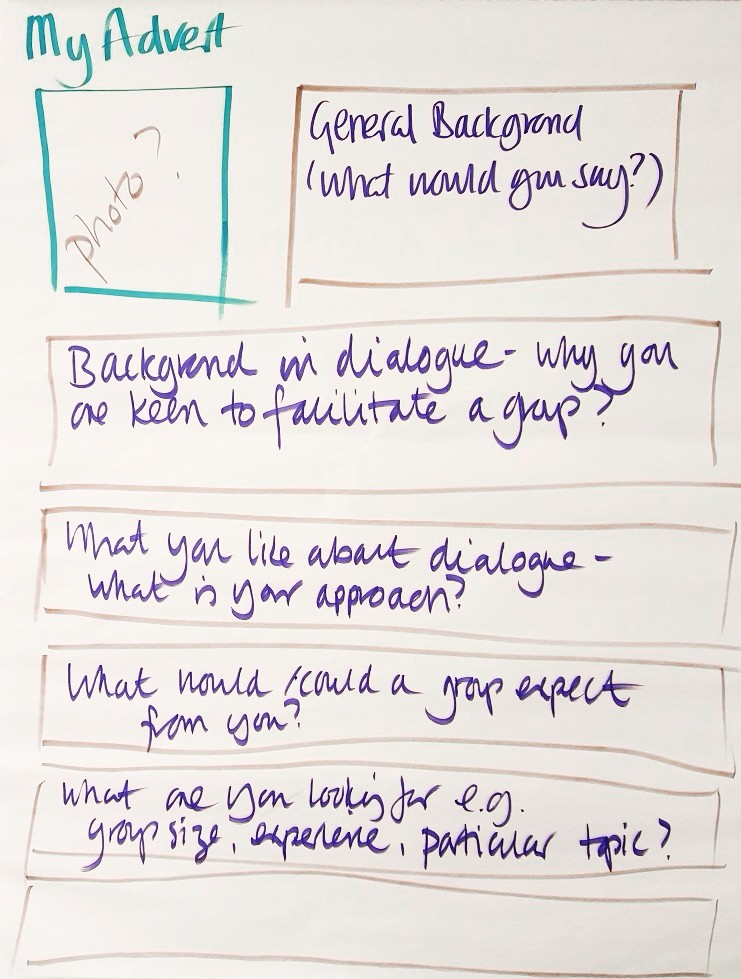 Drawing from group host training event