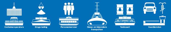 Het CBRB is de toonaangevende werkgeversorganisatie voor alle sectoren in de binnenvaart en vervult een strategische rol.