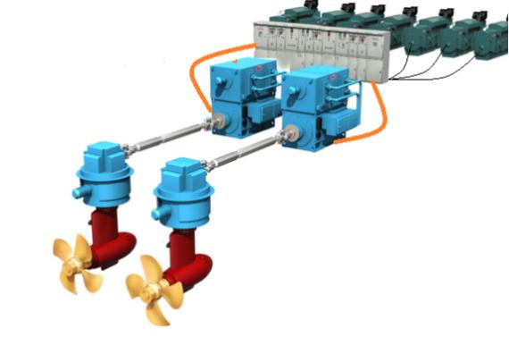 dieselelektrische aandrijflijn