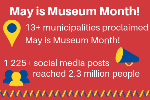 May is Museum Month infographic