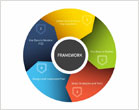 Framework for Managing with Data